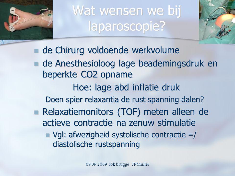 09 09 2009 lok brugge JPMulier Wat wensen we bij laparoscopie? de Chirurg voldoende werkvolume de Chirurg voldoende werkvolume de Anesthesioloog lage