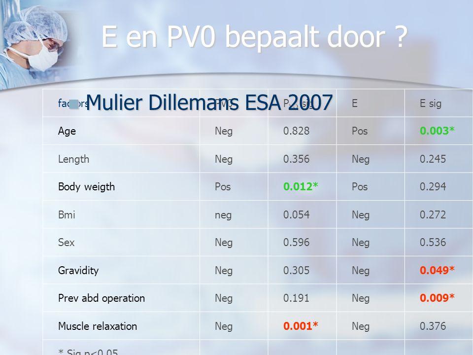 E en PV0 bepaalt door .