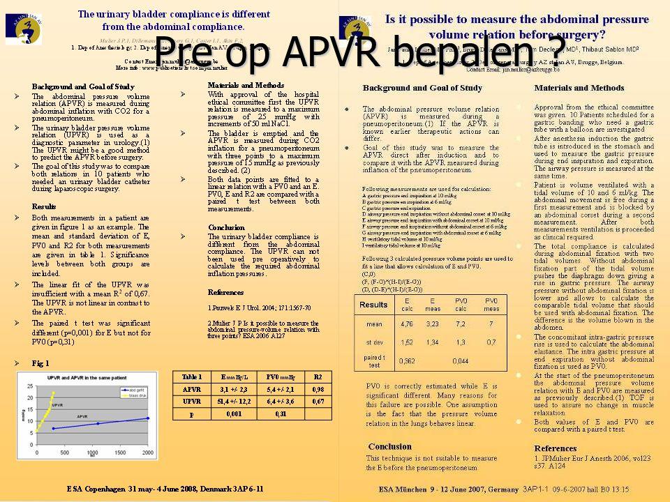 UZA ZNA 22 april 2009 Spierrelaxantia en laparoscopie Pre op APVR bepalen ?