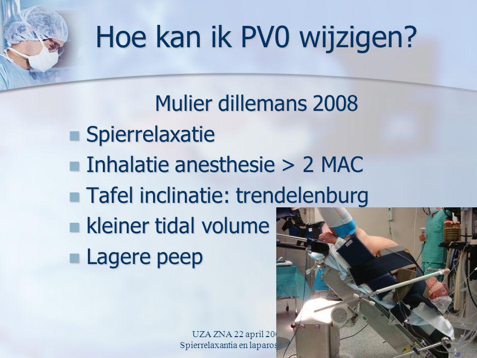 UZA ZNA 22 april 2009 Spierrelaxantia en laparoscopie Hoe kan ik PV0 wijzigen? Mulier dillemans 2008 Spierrelaxatie Spierrelaxatie Inhalatie anesthesi
