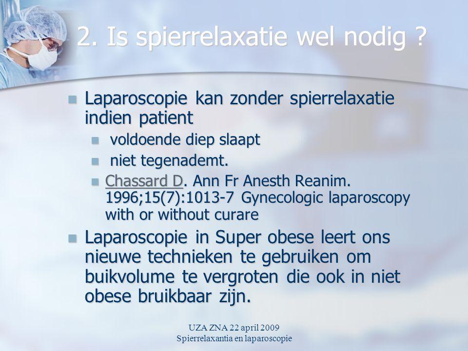 UZA ZNA 22 april 2009 Spierrelaxantia en laparoscopie 2. Is spierrelaxatie wel nodig ? Laparoscopie kan zonder spierrelaxatie indien patient Laparosco