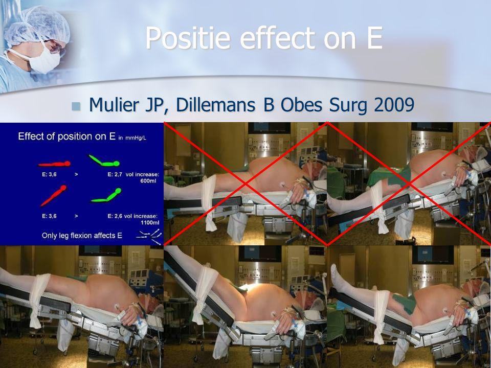 UZA ZNA 22 april 2009 Spierrelaxantia en laparoscopie Positie effect on E Mulier JP, Dillemans B Obes Surg 2009 Mulier JP, Dillemans B Obes Surg 2009