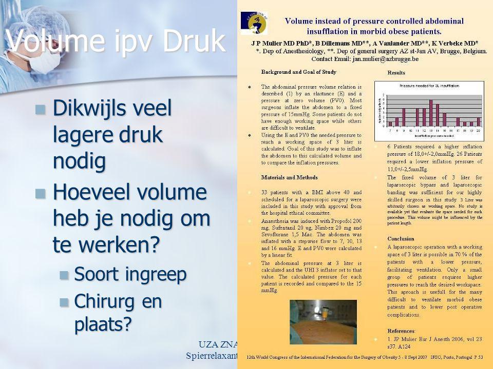 UZA ZNA 22 april 2009 Spierrelaxantia en laparoscopie Volume ipv Druk Dikwijls veel lagere druk nodig Dikwijls veel lagere druk nodig Hoeveel volume heb je nodig om te werken.