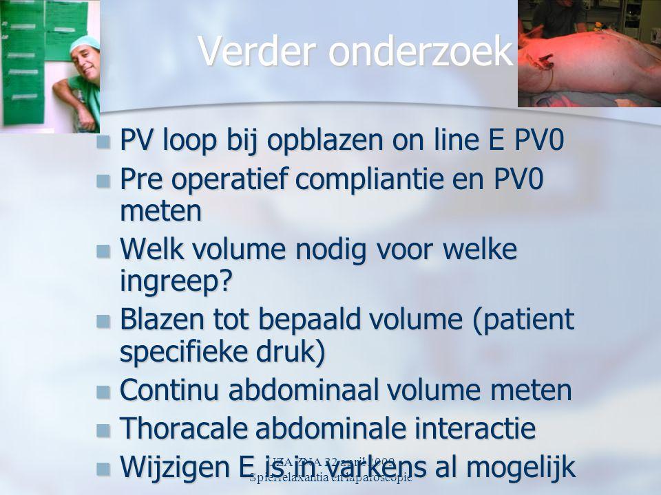 UZA ZNA 22 april 2009 Spierrelaxantia en laparoscopie Verder onderzoek PV loop bij opblazen on line E PV0 PV loop bij opblazen on line E PV0 Pre operatief compliantie en PV0 meten Pre operatief compliantie en PV0 meten Welk volume nodig voor welke ingreep.