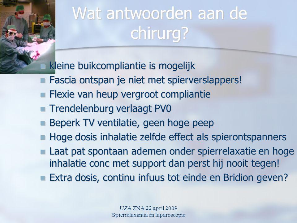UZA ZNA 22 april 2009 Spierrelaxantia en laparoscopie Wat antwoorden aan de chirurg.