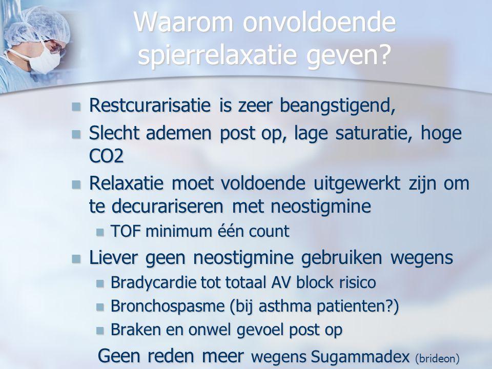 UZA ZNA 22 april 2009 Spierrelaxantia en laparoscopie Waarom deze tegenstelling.