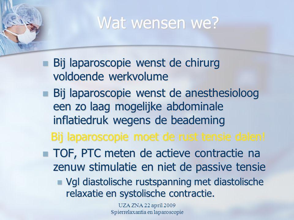 UZA ZNA 22 april 2009 Spierrelaxantia en laparoscopie Verschil tussen TOF en rust tensie TOF, PTC,… meten de actieve spiercontractie TOF, PTC,… meten de actieve spiercontractie Electrische zenuw stimulatie ( herhaling) en uitputting neurotransmitter meten.
