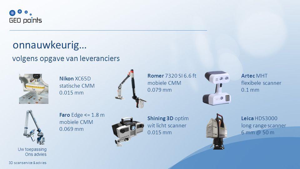 3D scanservice & advies Uw toepassing Ons advies onnauwkeurig… volgens opgave van leveranciers Faro Edge <= 1.8 m mobiele CMM 0.069 mm Nikon XC65D statische CMM 0.015 mm Artec MHT flexibele scanner 0.1 mm Leica HDS3000 long range scanner 6 mm @ 50 m Romer 7320 SI 6.6 ft mobiele CMM 0.079 mm Shining 3D optim wit licht scanner 0.015 mm