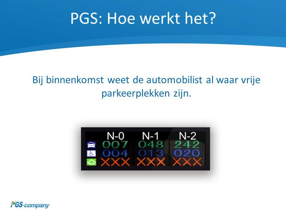 PGS: Hoe werkt het? Bij binnenkomst weet de automobilist al waar vrije parkeerplekken zijn.