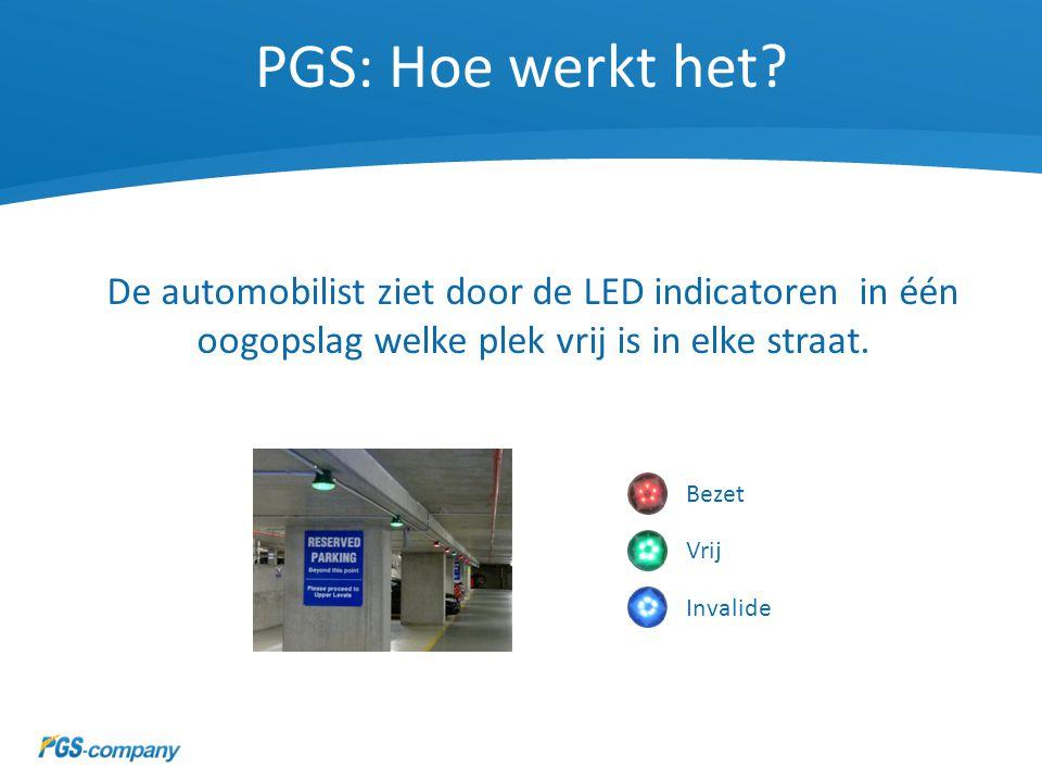 PGS: Hoe werkt het? De automobilist ziet door de LED indicatoren in één oogopslag welke plek vrij is in elke straat. Bezet Vrij Invalide