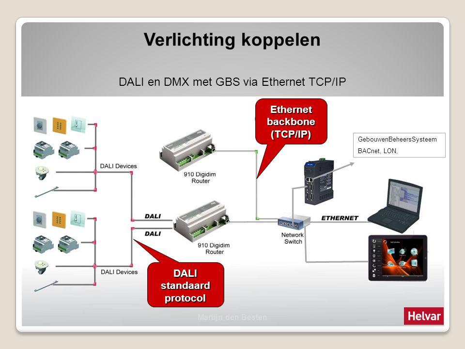 Verlichting koppelen DALI en DMX met GBS via Ethernet TCP/IP Ethernet backbone (TCP/IP) DALI standaard protocol Martijn den Besten GebouwenBeheersSyst