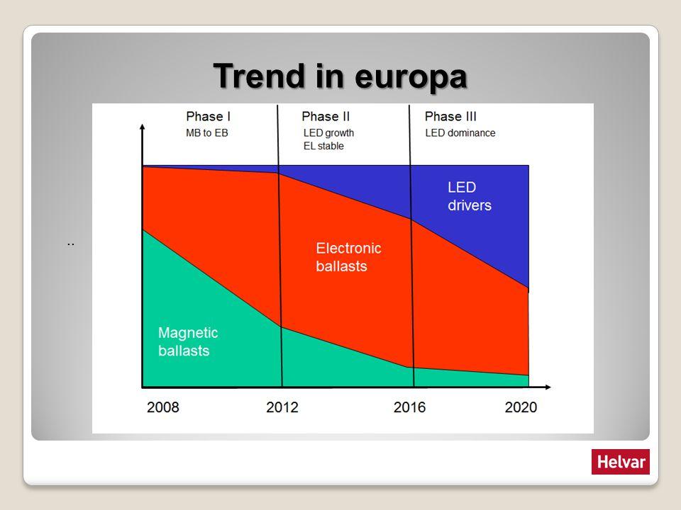 Trend in europa..