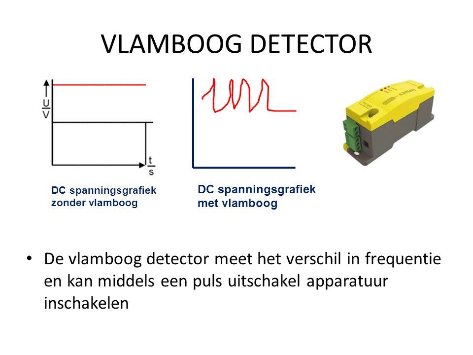 VLAMBOOG DETECTOR De vlamboog detector meet het verschil in frequentie en kan middels een puls uitschakel apparatuur inschakelen DC spanningsgrafiek zonder vlamboog DC spanningsgrafiek met vlamboog