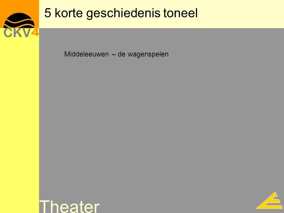 5 korte geschiedenis toneel Theater Middeleeuwen – de wagenspelen