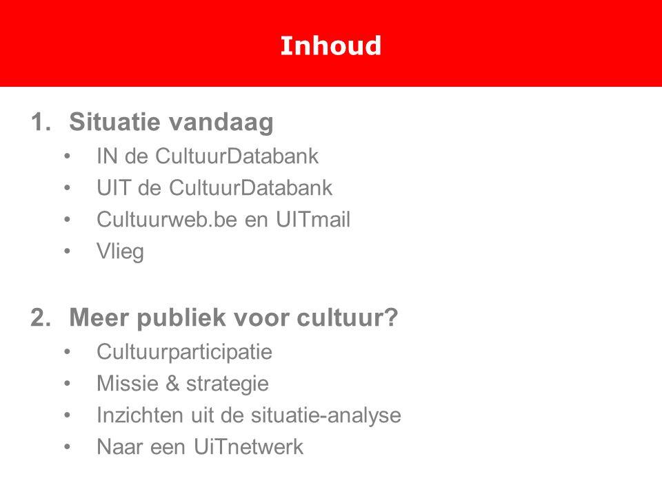 Inhoud 1.Situatie vandaag IN de CultuurDatabank UIT de CultuurDatabank Cultuurweb.be en UITmail Vlieg 2.Meer publiek voor cultuur.