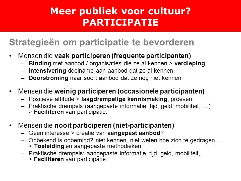 Meer publiek voor cultuur.