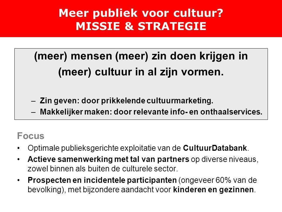 (meer) mensen (meer) zin doen krijgen in (meer) cultuur in al zijn vormen.