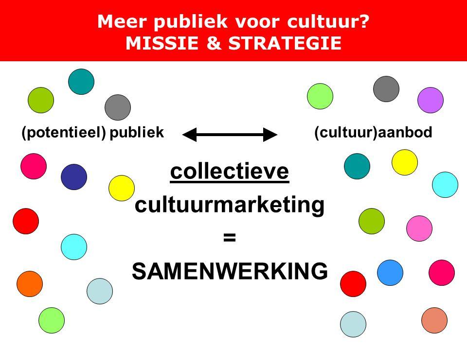 collectieve cultuurmarketing = SAMENWERKING (potentieel) publiek (cultuur)aanbod