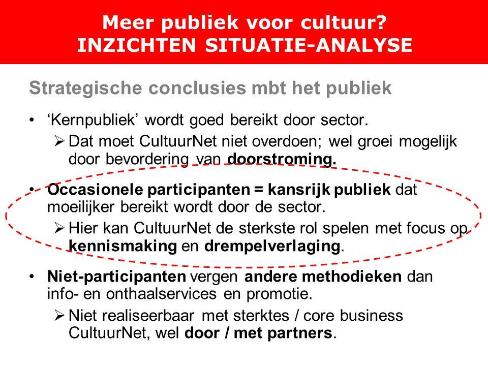 Strategische conclusies mbt het publiek 'Kernpubliek' wordt goed bereikt door sector.