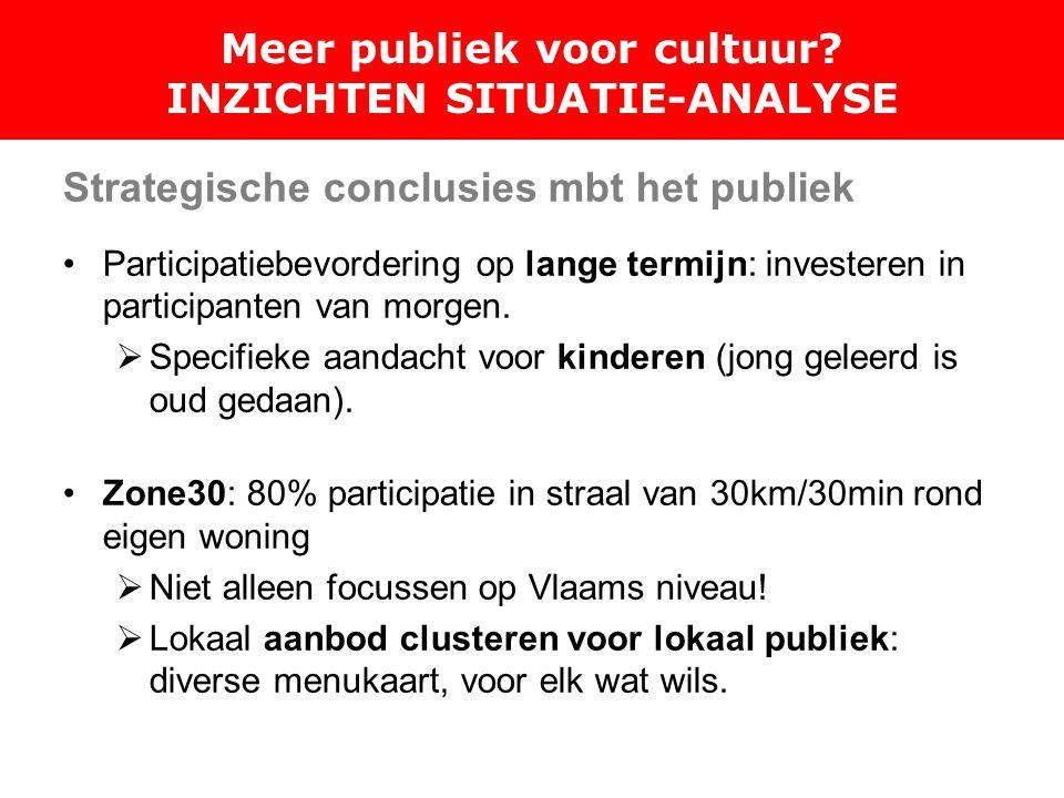 Strategische conclusies mbt het publiek Participatiebevordering op lange termijn: investeren in participanten van morgen.