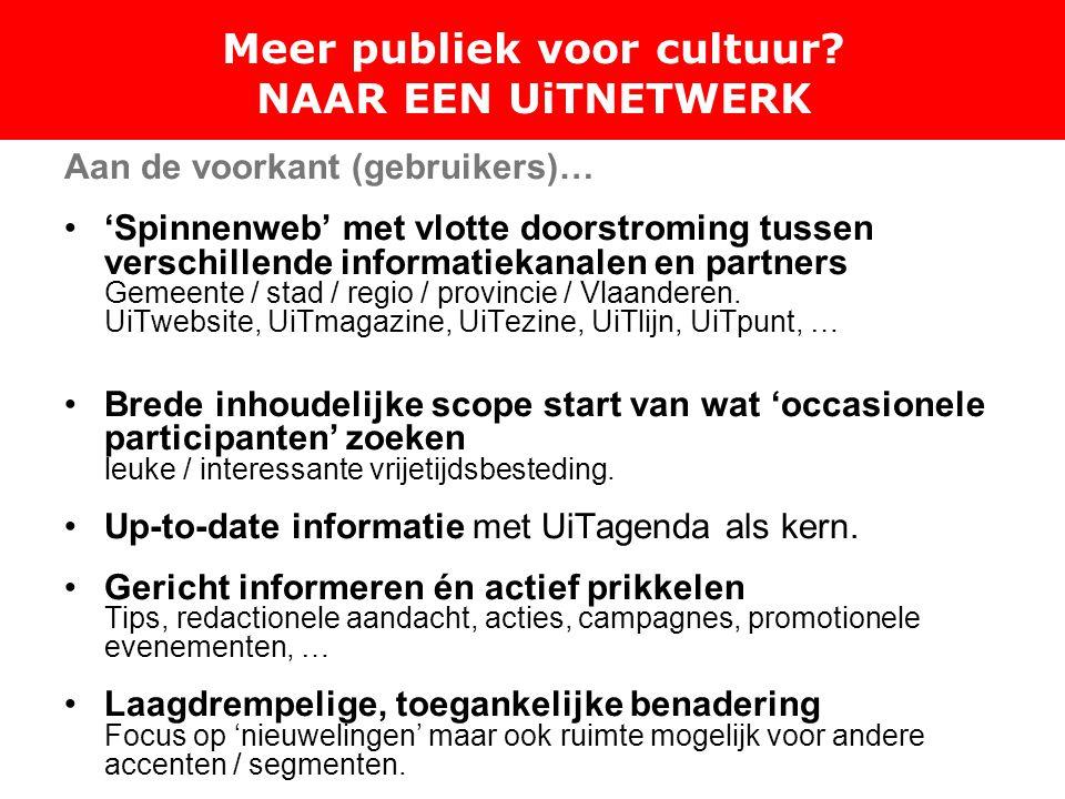 Aan de voorkant (gebruikers)… 'Spinnenweb' met vlotte doorstroming tussen verschillende informatiekanalen en partners Gemeente / stad / regio / provincie / Vlaanderen.