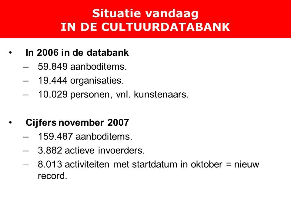 In 2006 in de databank –59.849 aanboditems. –19.444 organisaties.
