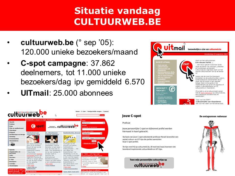 cultuurweb.be (° sep '05): 120.000 unieke bezoekers/maand C-spot campagne: 37.862 deelnemers, tot 11.000 unieke bezoekers/dag ipv gemiddeld 6.570 UITmail: 25.000 abonnees Situatie vandaag CULTUURWEB.BE
