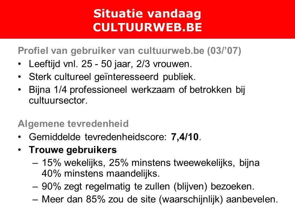 Profiel van gebruiker van cultuurweb.be (03/'07) Leeftijd vnl.