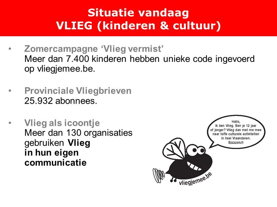 Zomercampagne 'Vlieg vermist' Meer dan 7.400 kinderen hebben unieke code ingevoerd op vliegjemee.be.