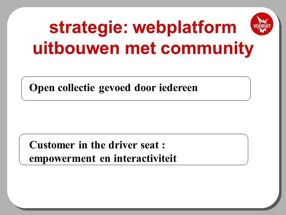negatieve bijdragen -De bijdragen op de community zijn positief, kritisch en vormen op heden nog geen problemen -http://www.vooruit.be/nl/users/667-RVBcultuurhttp://www.vooruit.be/nl/users/667-RVBcultuur -barcelona http://www.vooruit.be/nl/productions/1 132/reactions http://www.vooruit.be/nl/productions/1 132/reactions -boreas http://www.vooruit.be/nl/productions/107 8/reactions http://www.vooruit.be/nl/productions/107 8/reactions -mette http://www.vooruit.be/nl/productions/1084 /reactions http://www.vooruit.be/nl/productions/1084 /reactions