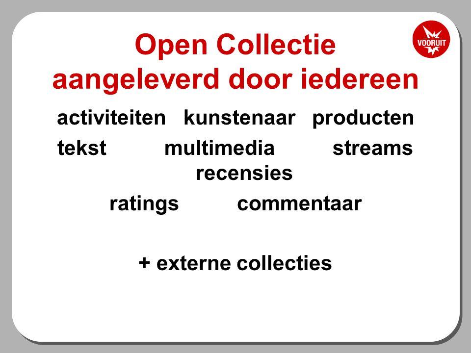 Open Collectie aangeleverd door iedereen activiteiten kunstenaar producten tekst multimedia streams recensies ratings commentaar + externe collecties