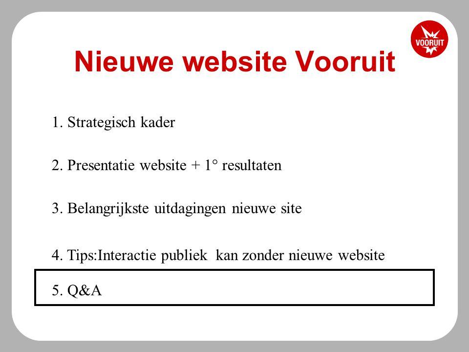 Nieuwe website Vooruit 1. Strategisch kader 2. Presentatie website + 1° resultaten 3.