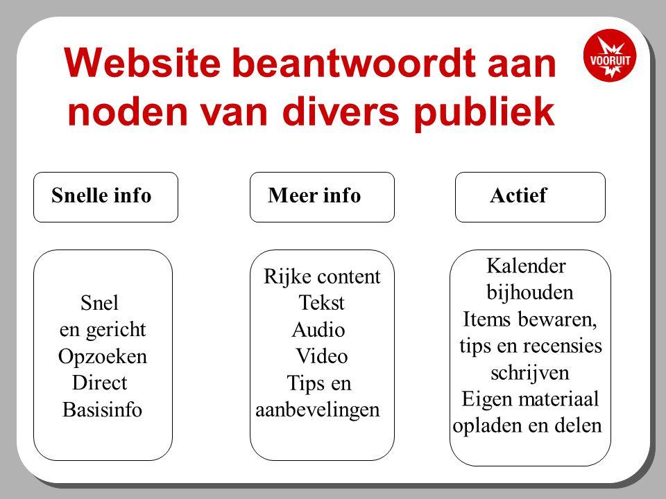 www.vooruit.be
