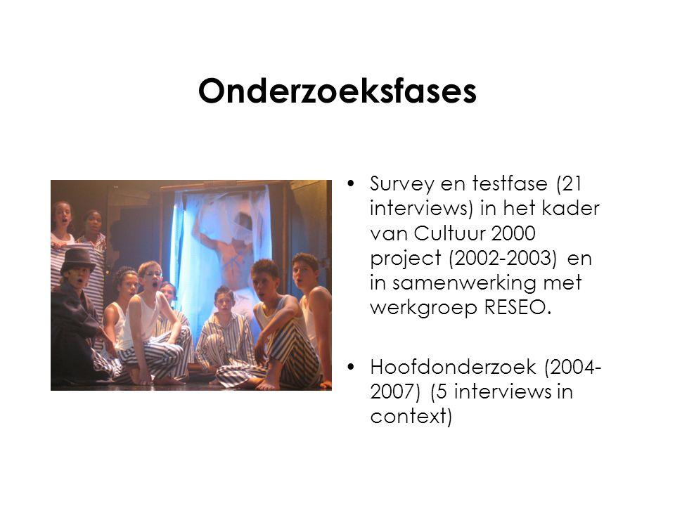 Onderzoeksfases Survey en testfase (21 interviews) in het kader van Cultuur 2000 project (2002-2003) en in samenwerking met werkgroep RESEO.