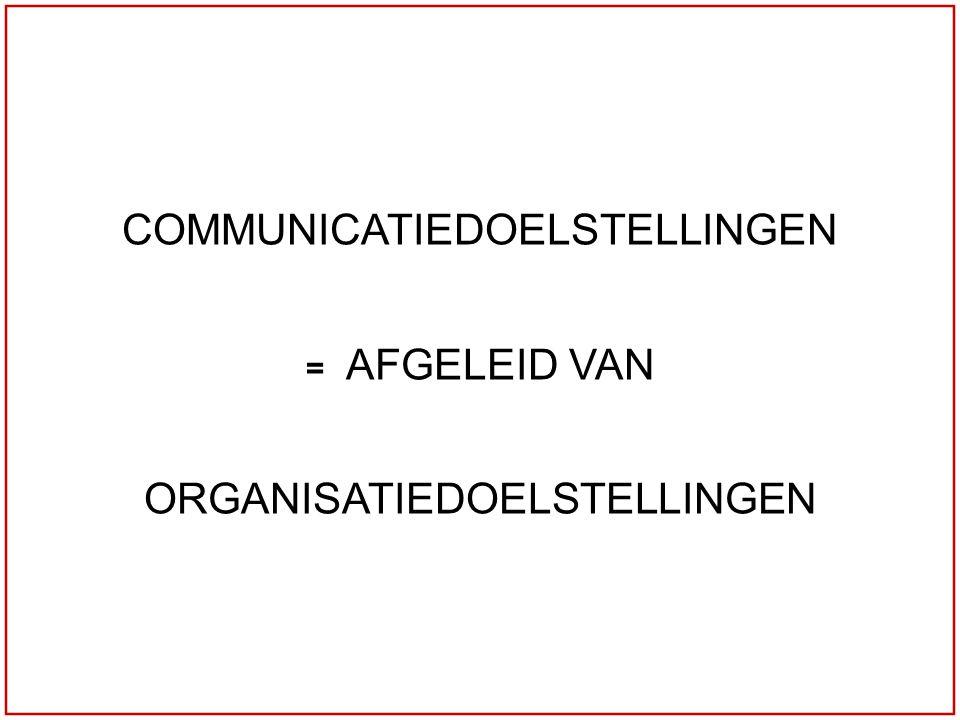 COMMUNICATIEDOELSTELLINGEN = AFGELEID VAN ORGANISATIEDOELSTELLINGEN