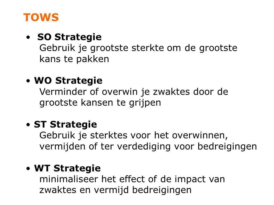 TOWS SO Strategie Gebruik je grootste sterkte om de grootste kans te pakken WO Strategie Verminder of overwin je zwaktes door de grootste kansen te gr