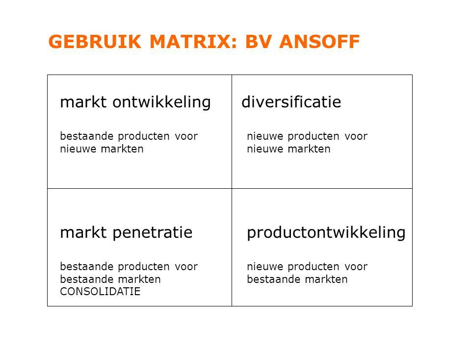GEBRUIK MATRIX: BV ANSOFF markt ontwikkeling diversificatie bestaande producten voor nieuwe producten voor nieuwe markten markt penetratie productontw