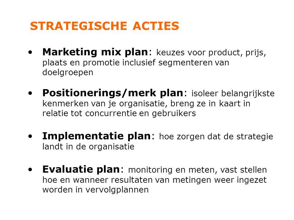 STRATEGISCHE ACTIES Marketing mix plan: keuzes voor product, prijs, plaats en promotie inclusief segmenteren van doelgroepen Positionerings/merk plan: