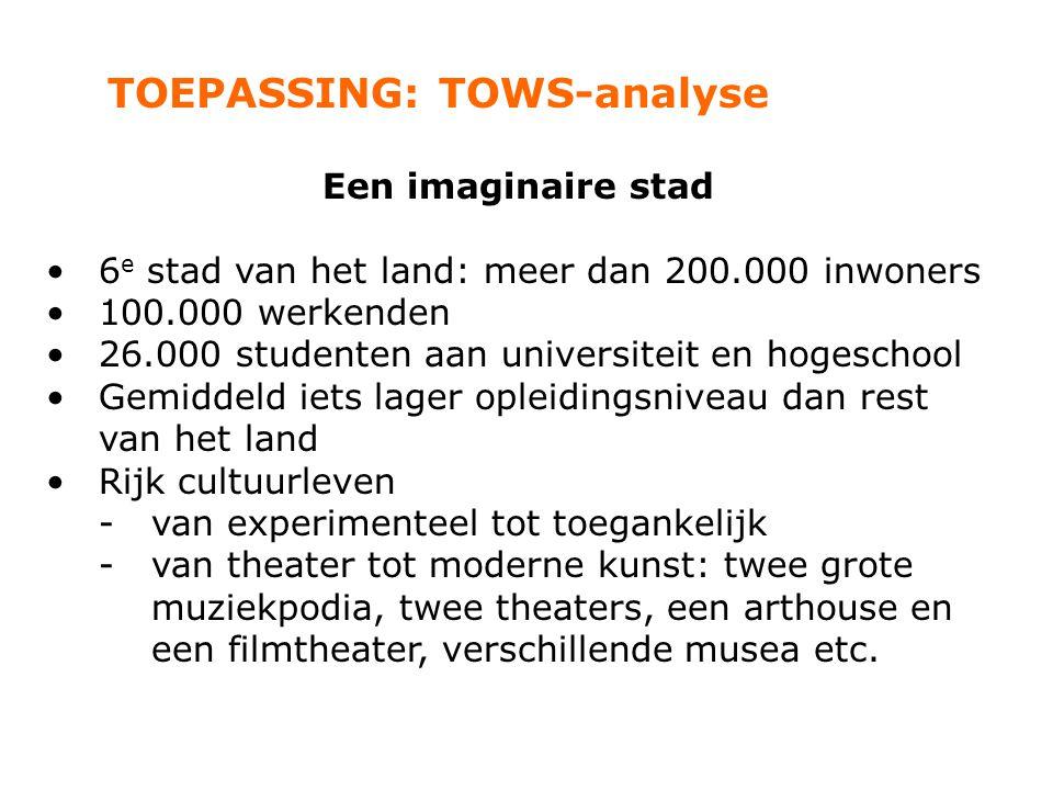 TOEPASSING: TOWS-analyse Een imaginaire stad 6 e stad van het land: meer dan 200.000 inwoners 100.000 werkenden 26.000 studenten aan universiteit en h