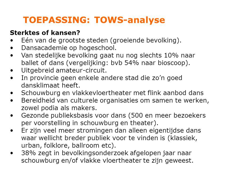 TOEPASSING: TOWS-analyse Sterktes of kansen? Eén van de grootste steden (groeiende bevolking). Dansacademie op hogeschool. Van stedelijke bevolking ga