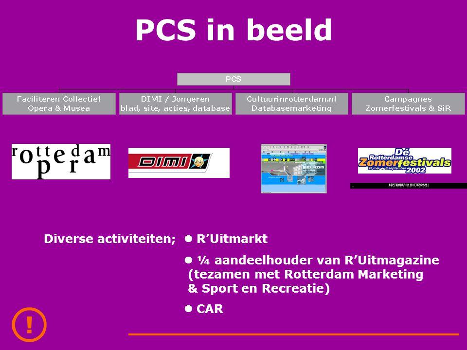 PCS in beeld Diverse activiteiten; R'Uitmarkt ¼ aandeelhouder van R'Uitmagazine (tezamen met Rotterdam Marketing & Sport en Recreatie) CAR