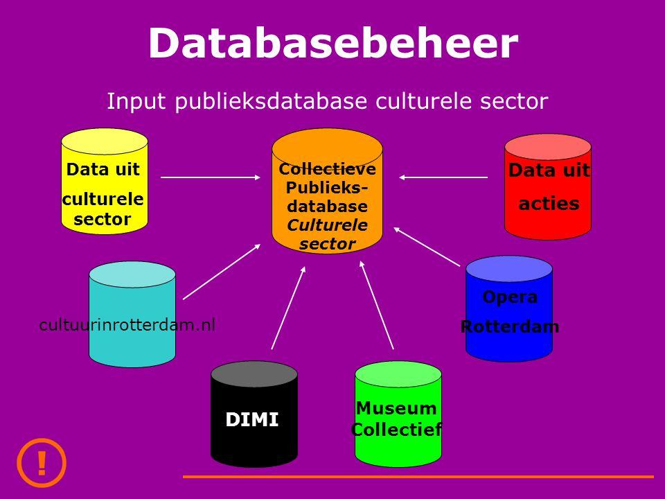 Databasebeheer Input publieksdatabase culturele sector Collectieve Publieks- database Culturele sector Data uit culturele sector cultuurinrotterdam.nl DIMI Museum Collectief Opera Rotterdam Data uit acties