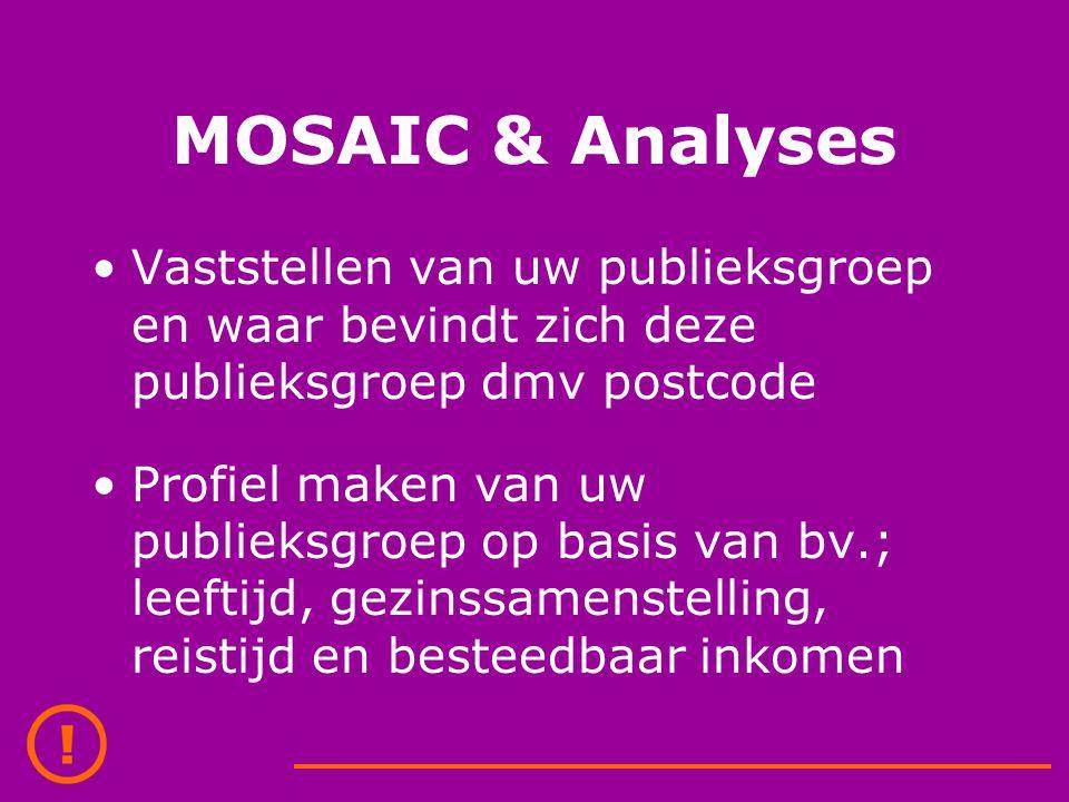 MOSAIC & Analyses Vaststellen van uw publieksgroep en waar bevindt zich deze publieksgroep dmv postcode Profiel maken van uw publieksgroep op basis van bv.; leeftijd, gezinssamenstelling, reistijd en besteedbaar inkomen