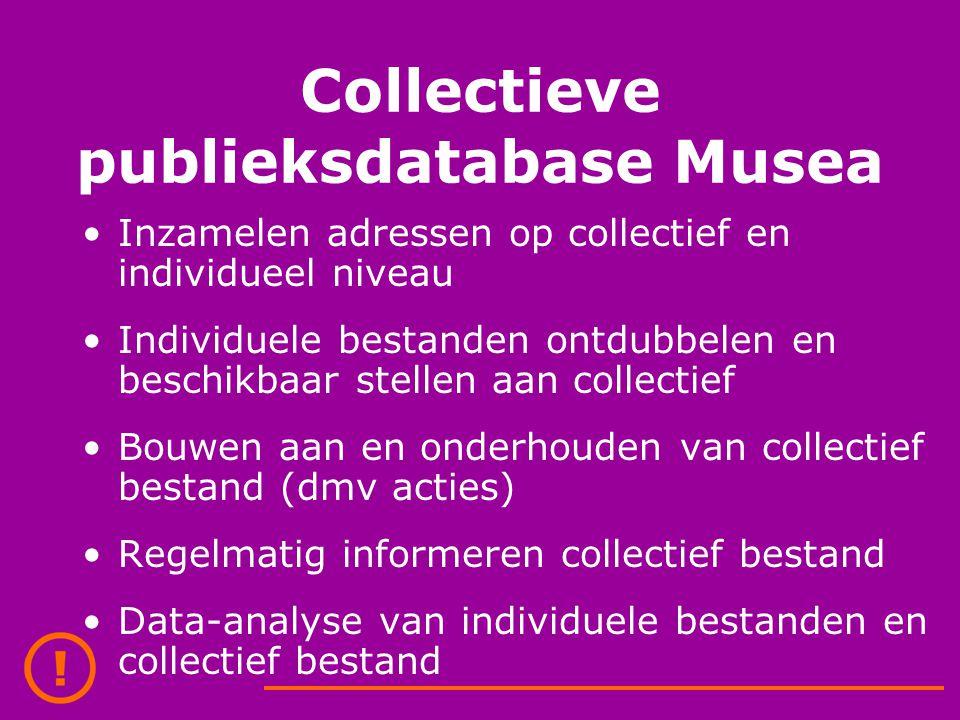Collectieve publieksdatabase Musea Inzamelen adressen op collectief en individueel niveau Individuele bestanden ontdubbelen en beschikbaar stellen aan collectief Bouwen aan en onderhouden van collectief bestand (dmv acties) Regelmatig informeren collectief bestand Data-analyse van individuele bestanden en collectief bestand