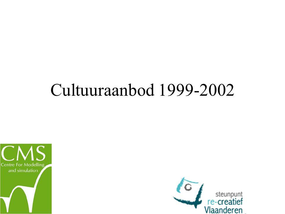 Cultuuraanbod 1999-2002