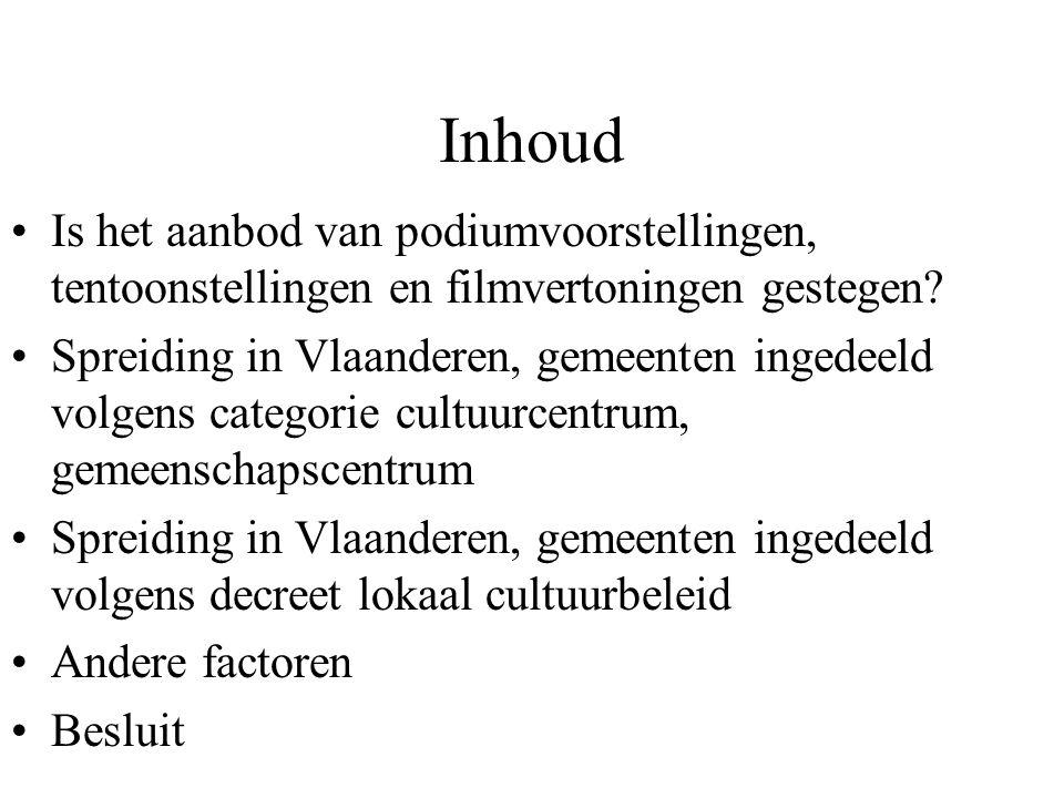 Samenvatting In Antwerpen en Gent worden minder dansvoorstellingen aangeboden Ook klassieke muziek neemt af in Antwerpen en Gent In tegenstelling tot de andere gemeente neemt lichte muziek niet toe in Antwerpen en Gent Effect podiumkunsten decreet.