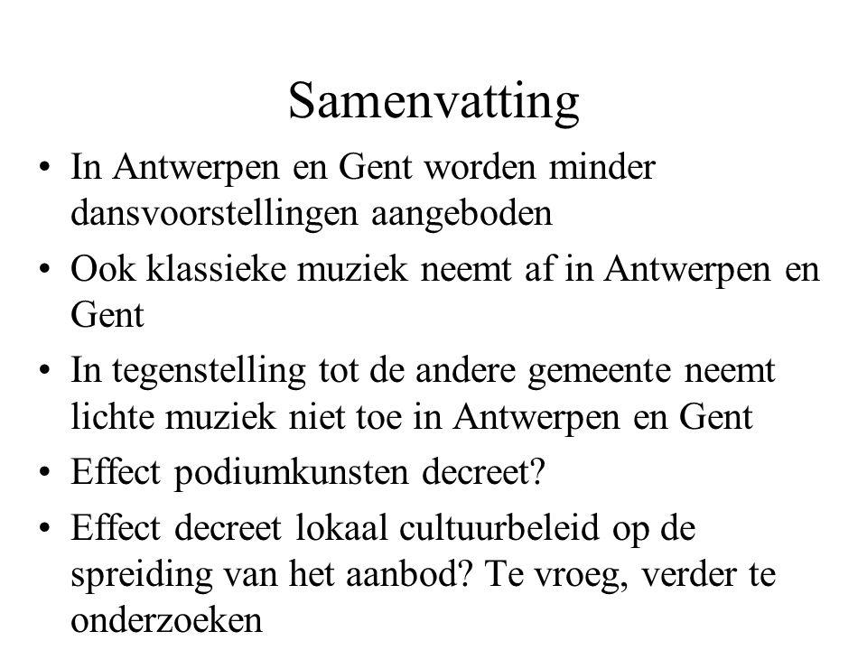 Samenvatting In Antwerpen en Gent worden minder dansvoorstellingen aangeboden Ook klassieke muziek neemt af in Antwerpen en Gent In tegenstelling tot