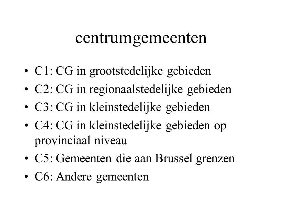 centrumgemeenten C1: CG in grootstedelijke gebieden C2: CG in regionaalstedelijke gebieden C3: CG in kleinstedelijke gebieden C4: CG in kleinstedelijke gebieden op provinciaal niveau C5: Gemeenten die aan Brussel grenzen C6: Andere gemeenten