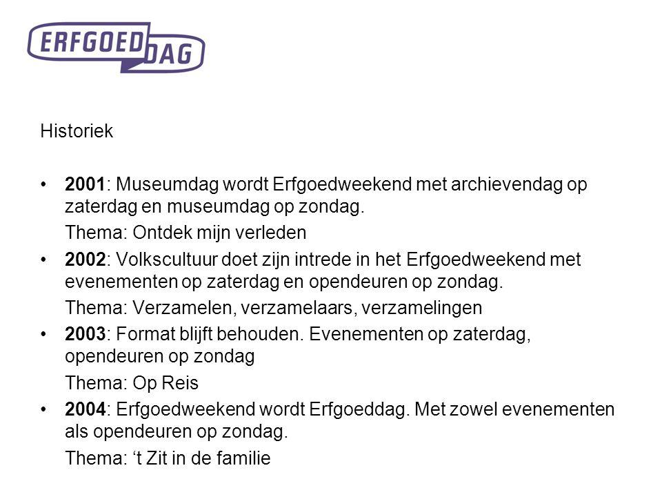 Historiek 2001: Museumdag wordt Erfgoedweekend met archievendag op zaterdag en museumdag op zondag.