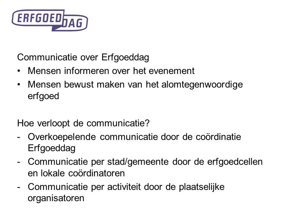 Communicatie over Erfgoeddag Mensen informeren over het evenement Mensen bewust maken van het alomtegenwoordige erfgoed Hoe verloopt de communicatie?